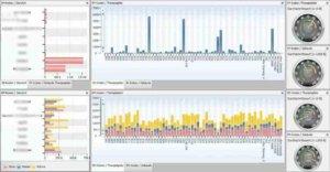 IMSWARE Screenshot dashboard costs Clinic Hospital 1024x531 Screenshots IMSWARE »RIB IMS