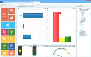 IMSWARE Screenshot Dashboard1 1024x640 Screenshots IMSWARE »RIB IMS