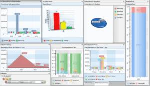 IMSWARE Screenshot Dashboard Budget 1024x591 Screenshots IMSWARE »RIB IMS